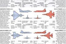 Aviationpedia / All about aviation