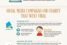 Social Media Resources / Social media resources that benefit nonprofits.