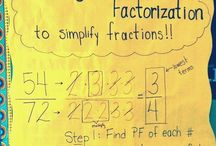 Math Activities- Middle School Level