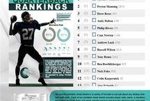 Printable Fantasy Football Cheat Sheets / These cheat sheets include our latest fantasy football rankings and are ready to be used at your fantasy draft.