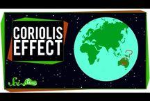 Эффект Кориолиса