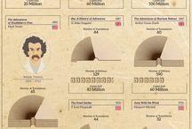 Infografía / by Biblio Ipagro