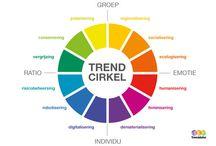 Maatschappelijke trends / Trends
