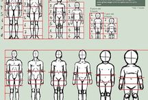 The Figure / Techniques on how to draw the figure