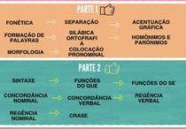 estudar lingua portuguesa