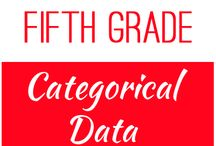 Fifth Grade: Categorial Data / This board contains resources for Texas TEKS:  5.9A -  represent categorical data with bar graphs or frequency tables and numerical data, including data sets of measurements in fractions or decimals, with dot plots or stem-and-leaf plots  5.9C -  solve one- and two-step problems using data from a frequency table, dot plot, bar graph, stem-and-leaf plot, or scatterplot