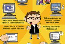 Redes sociales,  TIC en el aula