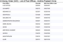 pin code directory Andhra Pradesh / Andhra Pradesh pincode number and post office list search by cities, villages, towns, district and locality. Get Andhra Pradesh city Pincode search, Andhra Pradesh district pincode directory list on pincodeofindia.in.