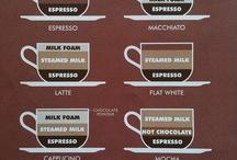 Coffee ☕️ / by Kelly Bond