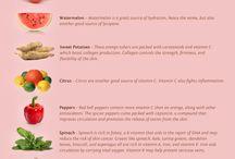 Health Skin and Body