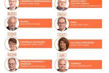Infografiche Unione Europea / Infografiche inerenti l'Unione Europea