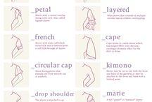 terminologie sartoriali