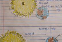 Teaching - Science  / by Elle Kronberger