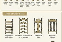 Furniture vocabulary