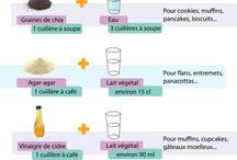 Planche guide alimentaire