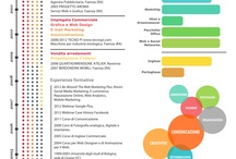 infograficos curriculos