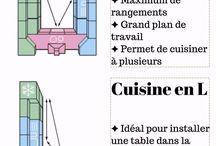Bricolage cuisine
