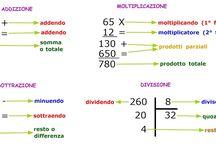 Mat,formule,antenne