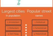 Aprendiendo Holandes