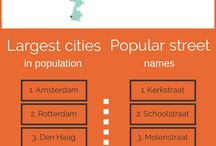 nederland/holland