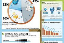 Marketing Digital (Español)