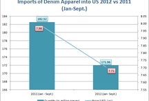 Denim Reports