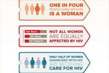 Women & HIV Infographics