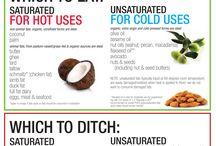 Paleo grass fed meats, fats or oils / by Jennifer Newling