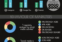 Social Media / Infographics, blog posts, images, tips and tricks about organic Social Media Marketing.