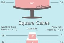 Wedding cake sizes / Calculate the cakes needed to feed everyone