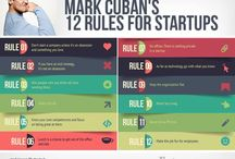 Entrepreneurship rules