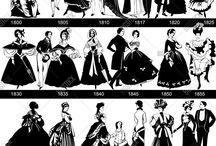 História da Moda / Imagens da moda nos séculos XIX e XX