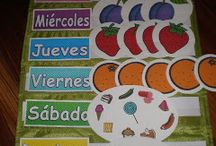 Spanish Lessons for First Grade / Very basic beginning Spanish with names of everyday objects.