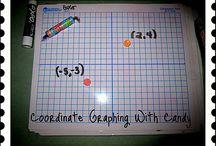 6th grade Math- Integers & Coordinate Plane