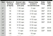 Cake Serving Charts and Guides