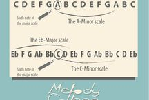 Music Theory - Scales