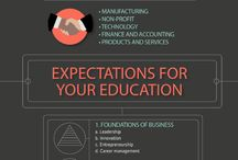 MBA/EMBA / Pins we rather like about the Master of Business Administration.