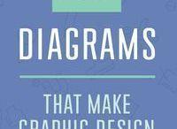 design lesson