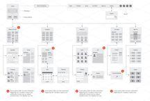 建構一個site -  01-02 sitemap / flow chat