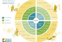 smart city space public