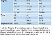 Tysk - Pronomen