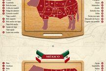 carnes y cortes