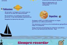 Infografías Etiamcanarias / infografías propias