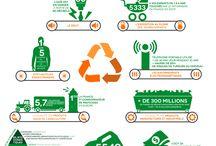 effets de l'environnement sur la santé