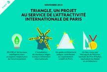 Paris capitale de l'innovation