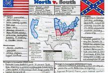 Civil War Unit Study