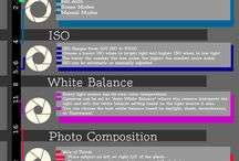 Oh, Snap!  Photography 101