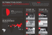Cool Facts/Infographics / by Matthew Liu