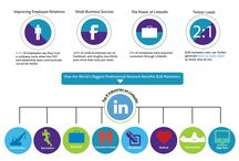 Social Media Infographics / Pinning infographics worth looking.