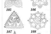 Anleitungen / Muster für Handarbeiten